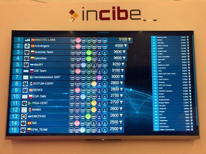 InnoTec ganador ciberseguridad campeonato CyberEX 2018
